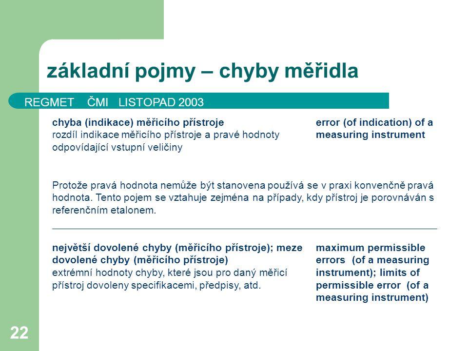 REGMET ČMI LISTOPAD 2003 22 chyba (indikace) měřicího přístroje rozdíl indikace měřicího přístroje a pravé hodnoty odpovídající vstupní veličiny error