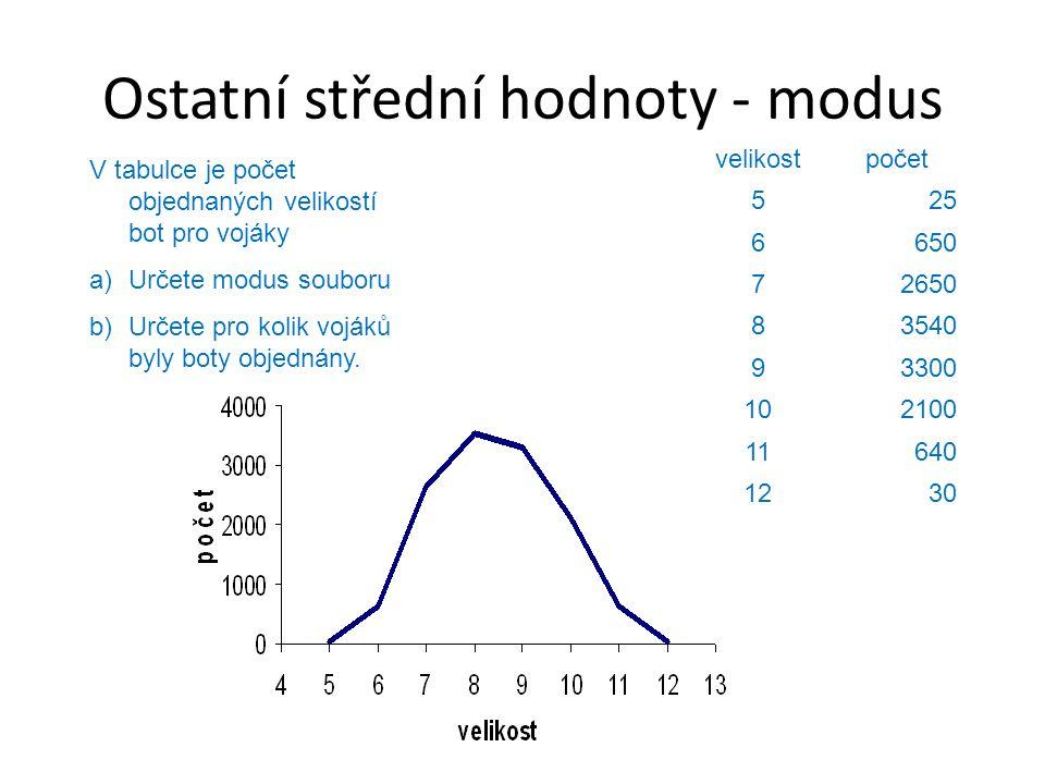 12 Ostatní střední hodnoty - modus V tabulce je počet objednaných velikostí bot pro vojáky a)Určete modus souboru b)Určete pro kolik vojáků byly boty