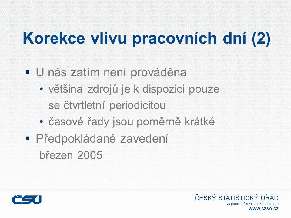 ČESKÝ STATISTICKÝ ÚŘAD Na padesátém 81, 100 82 Praha 10 www.czso.cz Korekce vlivu pracovních dní (2)  U nás zatím není prováděna většina zdrojů je k