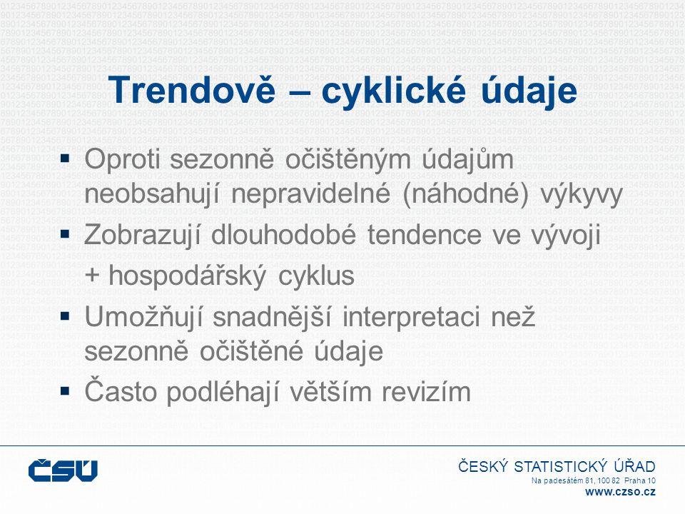 ČESKÝ STATISTICKÝ ÚŘAD Na padesátém 81, 100 82 Praha 10 www.czso.cz Trendově – cyklické údaje  Oproti sezonně očištěným údajům neobsahují nepravideln