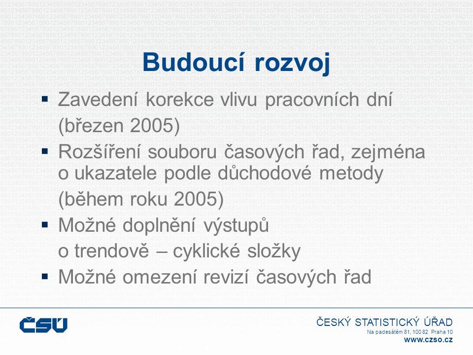 ČESKÝ STATISTICKÝ ÚŘAD Na padesátém 81, 100 82 Praha 10 www.czso.cz Budoucí rozvoj  Zavedení korekce vlivu pracovních dní (březen 2005)  Rozšíření s