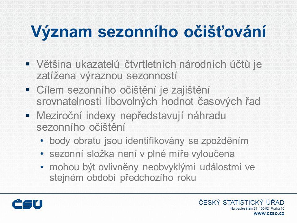 ČESKÝ STATISTICKÝ ÚŘAD Na padesátém 81, 100 82 Praha 10 www.czso.cz Význam sezonního očišťování  Většina ukazatelů čtvrtletních národních účtů je zat