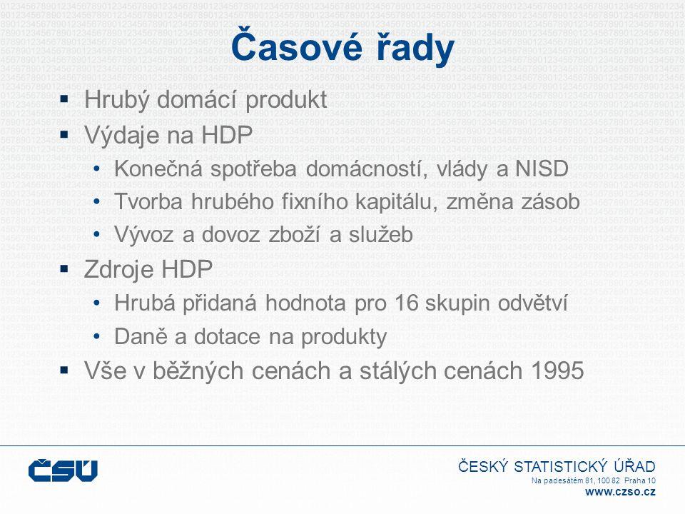 ČESKÝ STATISTICKÝ ÚŘAD Na padesátém 81, 100 82 Praha 10 www.czso.cz Časové řady  Hrubý domácí produkt  Výdaje na HDP Konečná spotřeba domácností, vl