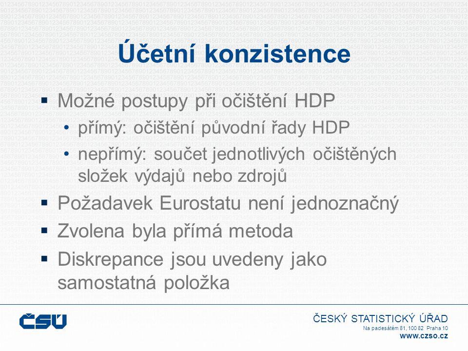 ČESKÝ STATISTICKÝ ÚŘAD Na padesátém 81, 100 82 Praha 10 www.czso.cz Účetní konzistence  Možné postupy při očištění HDP přímý: očištění původní řady H