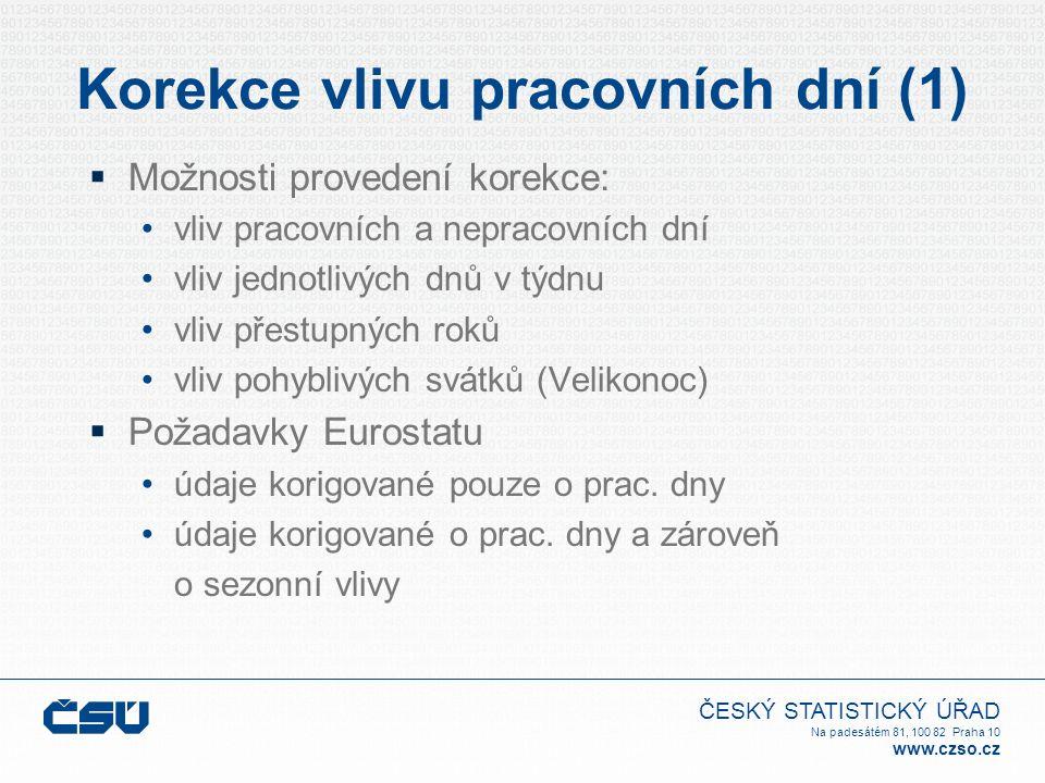 ČESKÝ STATISTICKÝ ÚŘAD Na padesátém 81, 100 82 Praha 10 www.czso.cz Korekce vlivu pracovních dní (1)  Možnosti provedení korekce: vliv pracovních a n