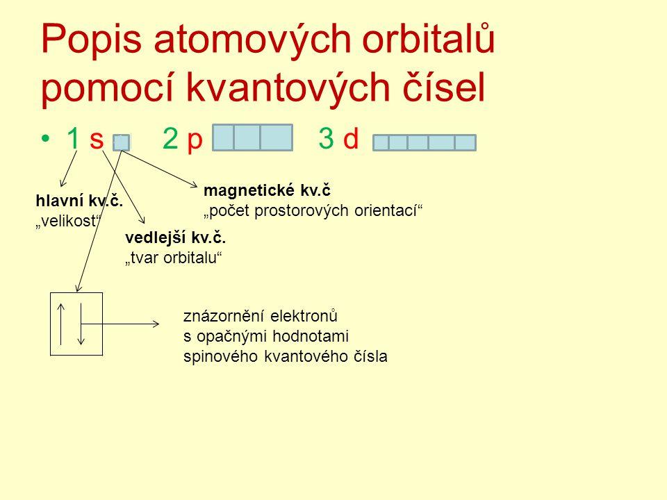 """Popis atomových orbitalů pomocí kvantových čísel 1 s 2 p 3 d hlavní kv.č. """"velikost"""" vedlejší kv.č. """"tvar orbitalu"""" magnetické kv.č """"počet prostorovýc"""