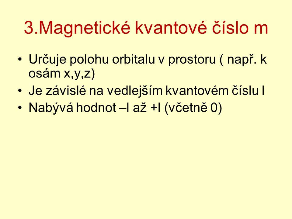 3.Magnetické kvantové číslo m Určuje polohu orbitalu v prostoru ( např. k osám x,y,z) Je závislé na vedlejším kvantovém číslu l Nabývá hodnot –l až +l