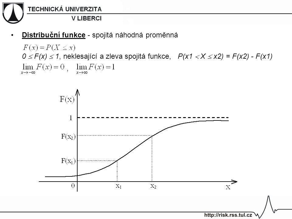 Distribuční funkce - spojitá náhodná proměnná 0  F(x)  1, neklesající a zleva spojitá funkce, P(x1  X  x2) = F(x2) - F(x1),