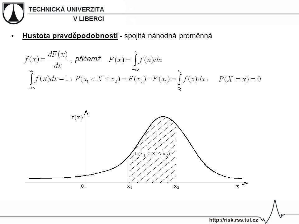 Pravděpodobnostní funkce - pro diskrétní náhodnou proměnnou P(X=x i ) > 0, přičemž