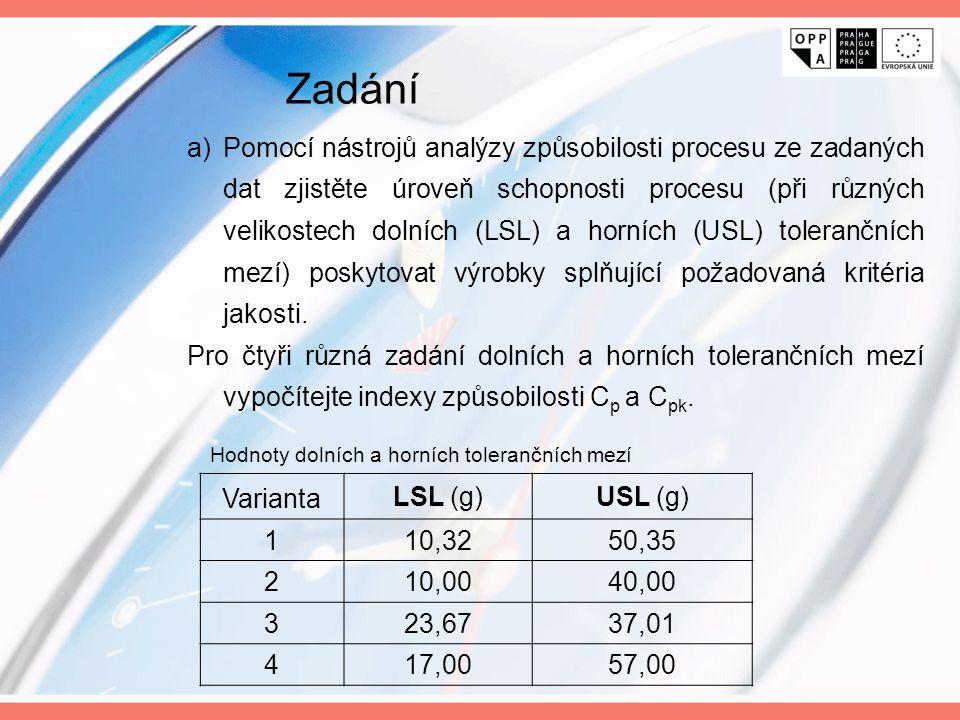 a)Pomocí nástrojů analýzy způsobilosti procesu ze zadaných dat zjistěte úroveň schopnosti procesu (při různých velikostech dolních (LSL) a horních (US