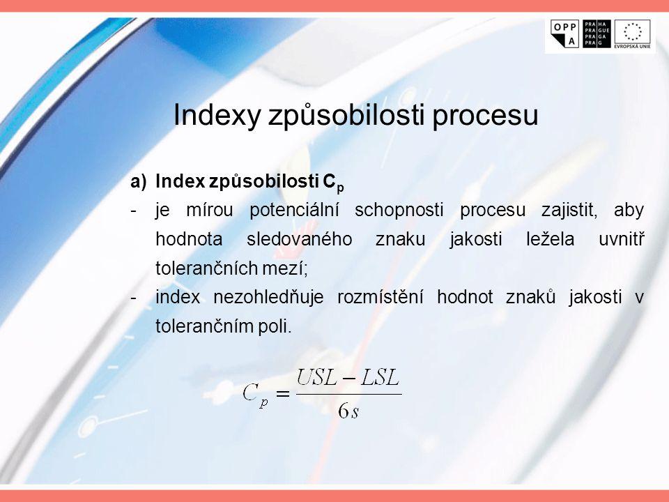 b) Index způsobilosti C pk -zohledňuje nejen variabilitu sledovaného znaku jakosti, ale i jeho polohu vůči tolerančním mezím; -charakterizuje skutečnou způsobilost procesu dodržovat předepsané toleranční meze.