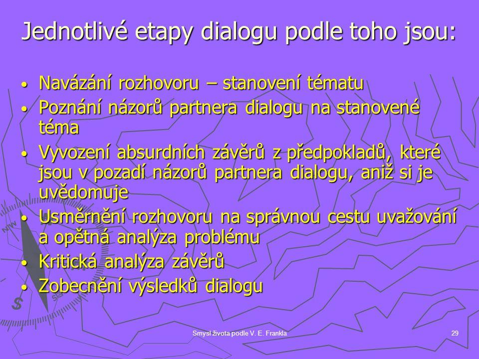 Smysl života podle V. E. Frankla29 Jednotlivé etapy dialogu podle toho jsou: Navázání rozhovoru – stanovení tématu Navázání rozhovoru – stanovení téma