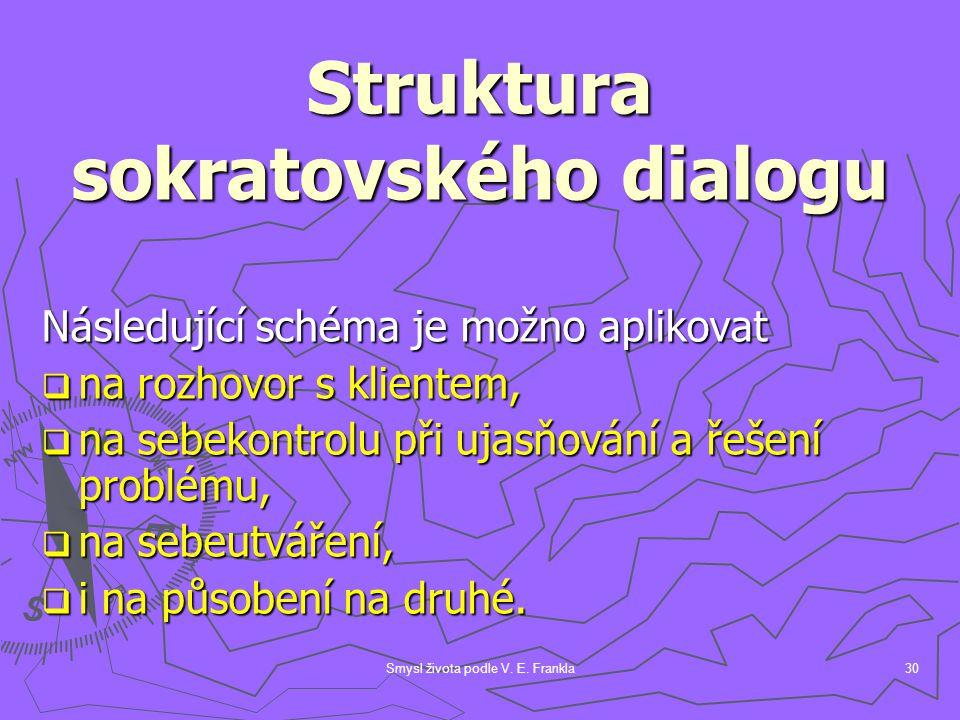 Smysl života podle V. E. Frankla30 Struktura sokratovského dialogu Následující schéma je možno aplikovat  na rozhovor s klientem,  na sebekontrolu p