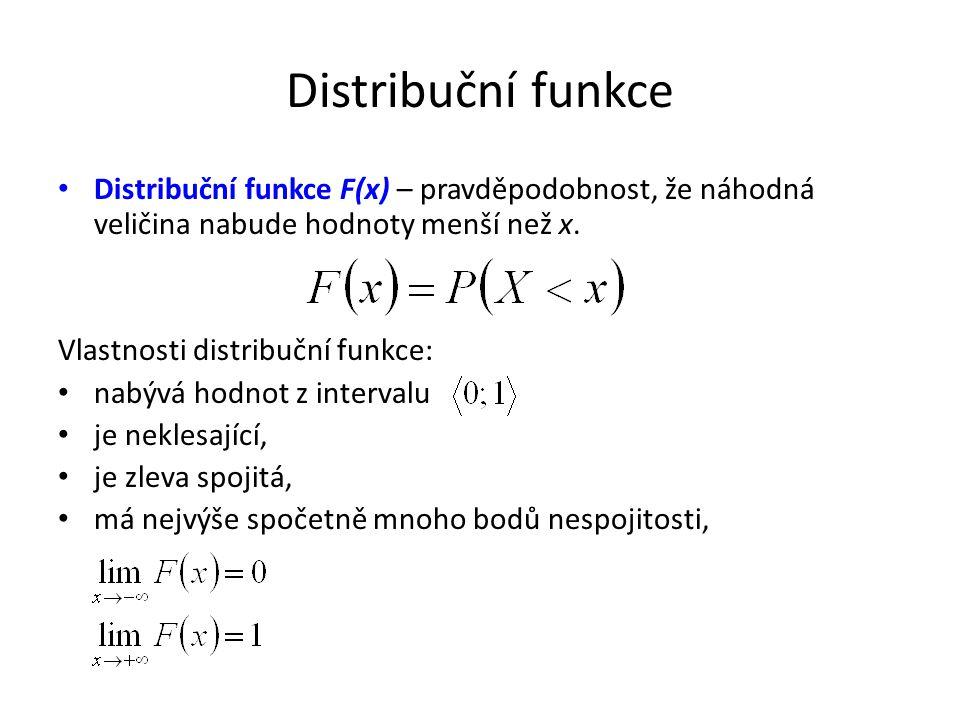 Distribuční funkce Distribuční funkce F(x) – pravděpodobnost, že náhodná veličina nabude hodnoty menší než x. Vlastnosti distribuční funkce: nabývá ho