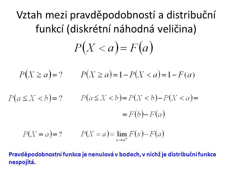 Vztah mezi pravděpodobností a distribuční funkcí (diskrétní náhodná veličina) Pravděpodobnostní funkce je nenulová v bodech, v nichž je distribuční fu
