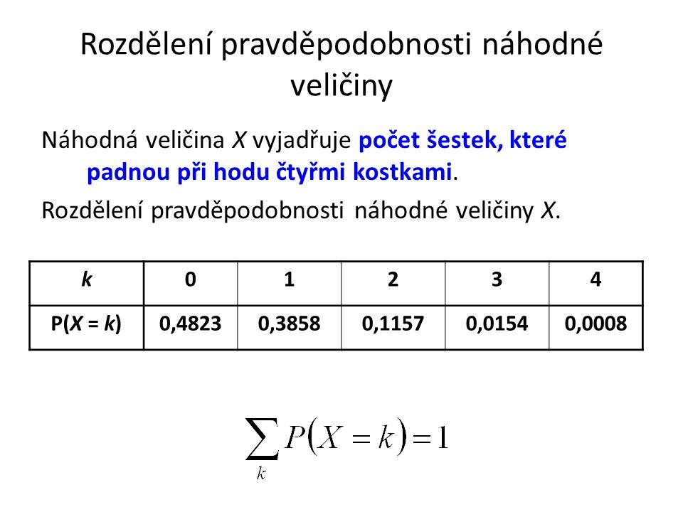 Rozdělení pravděpodobnosti náhodné veličiny Náhodná veličina X vyjadřuje počet šestek, které padnou při hodu čtyřmi kostkami. Rozdělení pravděpodobnos