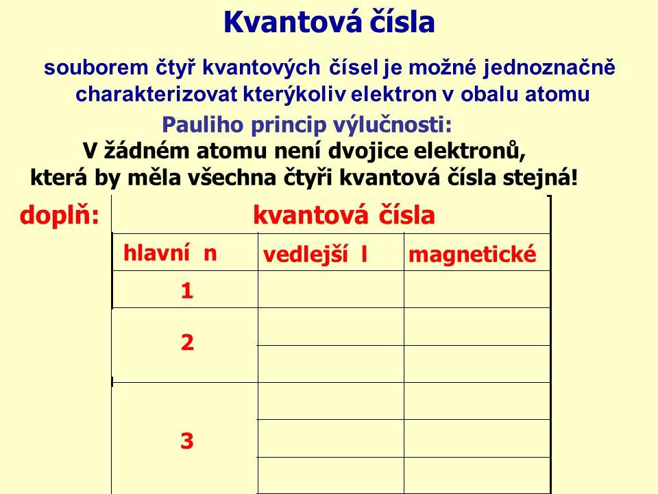 Kvantová čísla Pauliho princip výlučnosti: V žádném atomu není dvojice elektronů, která by měla všechna čtyři kvantová čísla stejná! souborem čtyř kva
