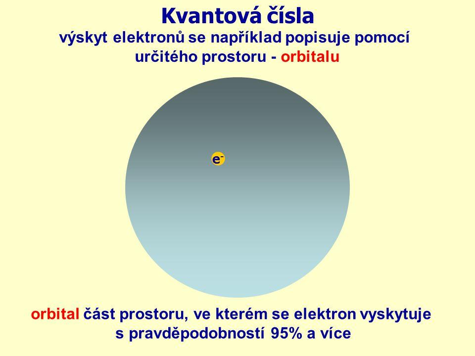 Kvantová čísla výskyt elektronů se například popisuje pomocí určitého prostoru - orbitalu e-e- orbital část prostoru, ve kterém se elektron vyskytuje