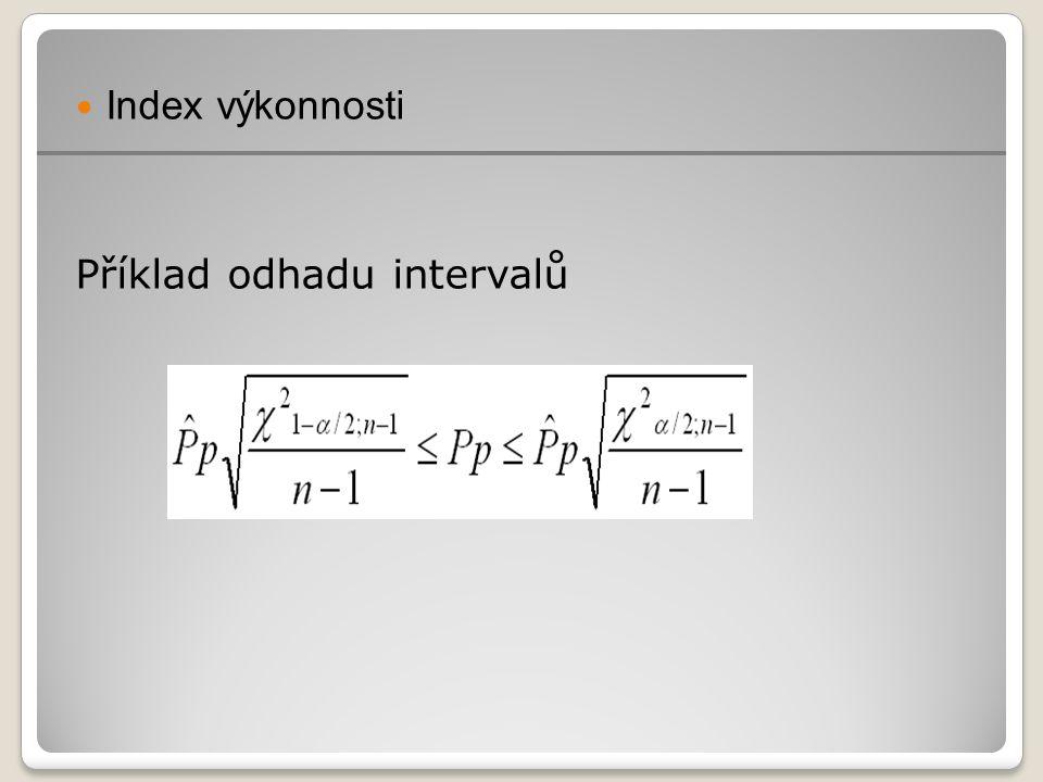 Index výkonnosti Příklad odhadu intervalů