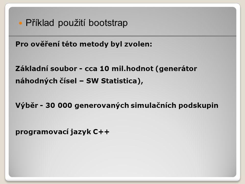 Pro ověření této metody byl zvolen: Základní soubor - cca 10 mil.hodnot (generátor náhodných čísel – SW Statistica), Výběr - 30 000 generovaných simulačních podskupin programovací jazyk C++ Příklad použití bootstrap
