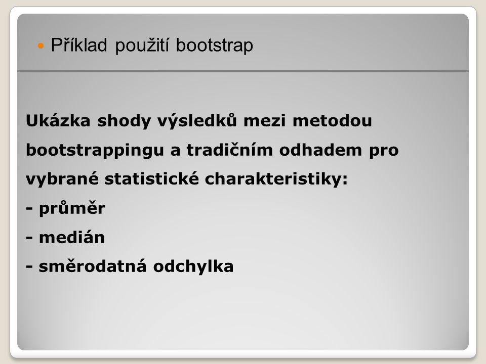 Ukázka shody výsledků mezi metodou bootstrappingu a tradičním odhadem pro vybrané statistické charakteristiky: - průměr - medián - směrodatná odchylka Příklad použití bootstrap