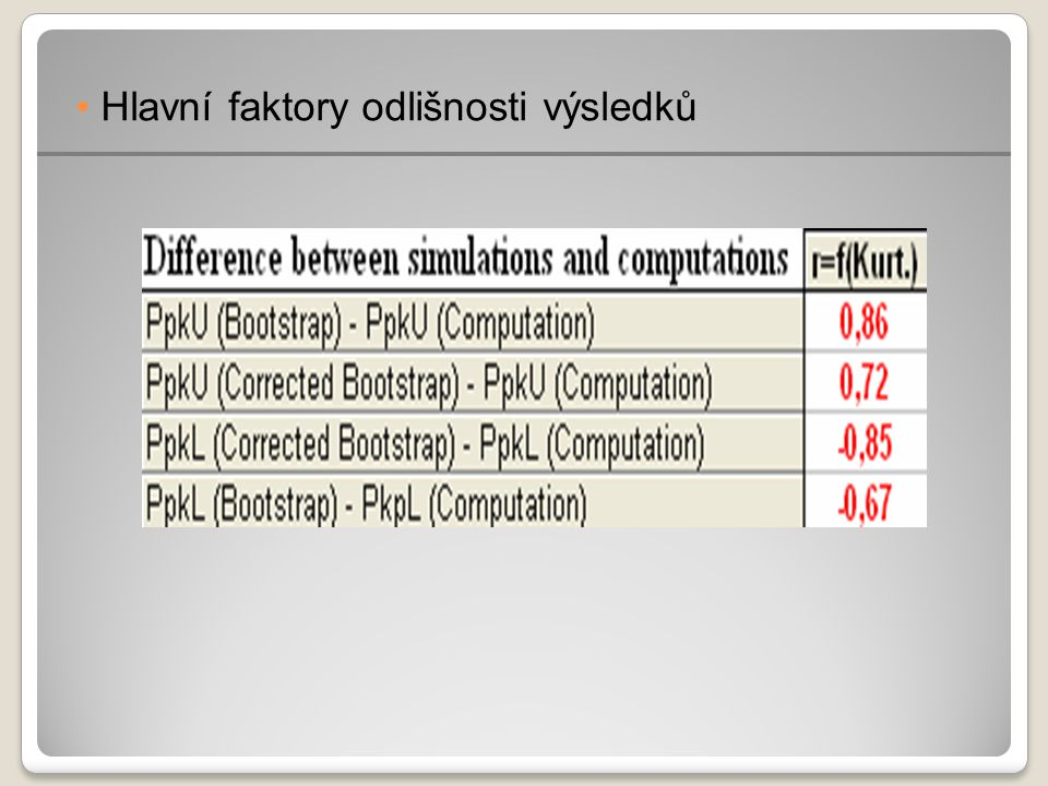 Hlavní faktory odlišnosti výsledků