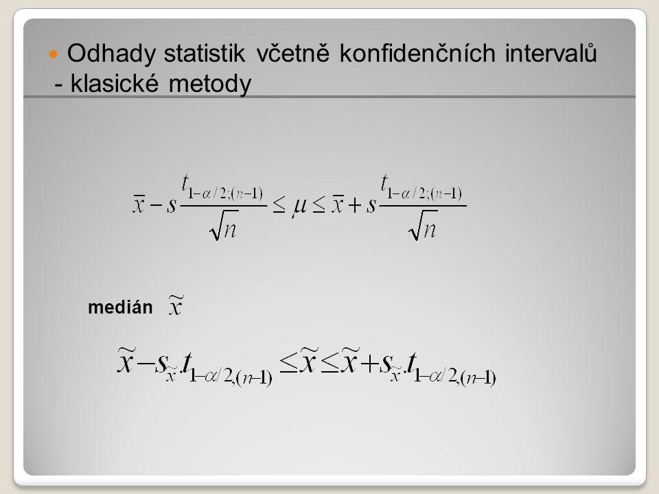 Odhady statistik včetně konfidenčních intervalů - klasické metody medián