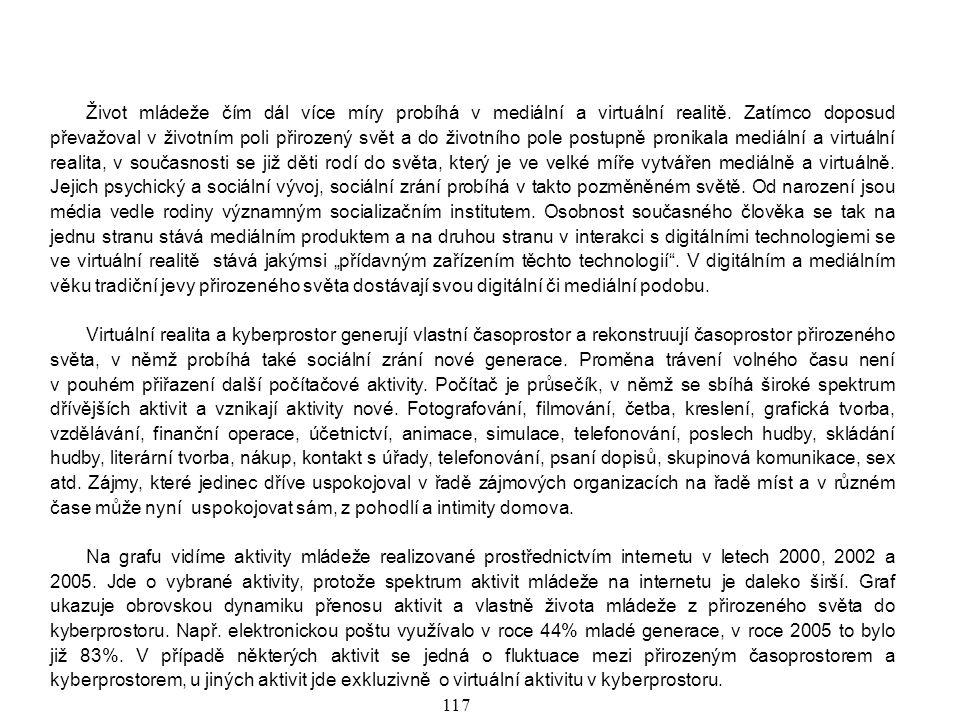 118 Využívání internetu, v letech 2000, 2002 a 2005 ve věkové skupině 15 - 30 let