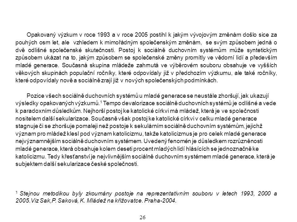 27 Postoje ke společensko-politickým směrům, 1993, 2005, věková skupina 15 - 30 let, škála1- 5, 1 - odmítnutí, 5 - identifikace