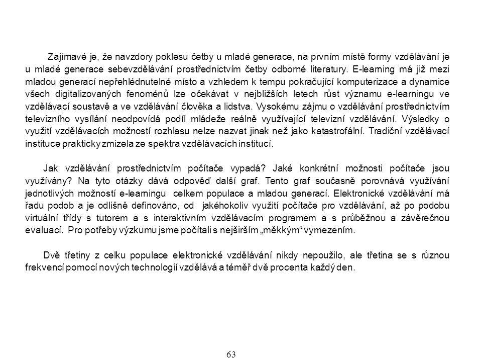 64 Využívané nebo využité vzdělávací možnosti počítače a Internetu Všichni respondenti, populace N=1818, školy N=772Výzkum škol