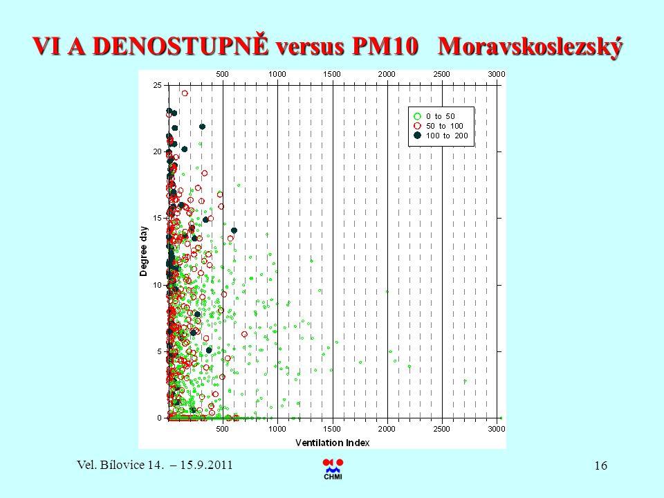 Vel. Bílovice 14. – 15.9.2011 16 VI A DENOSTUPNĚ versus PM10 Moravskoslezský