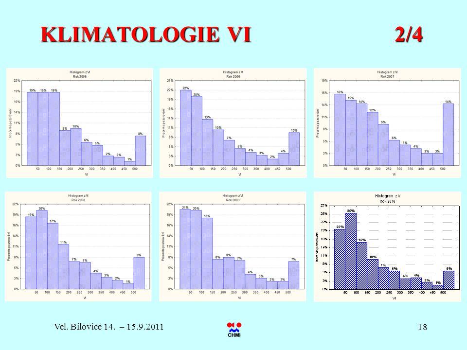 Vel. Bílovice 14. – 15.9.2011 18 KLIMATOLOGIE VI 2/4