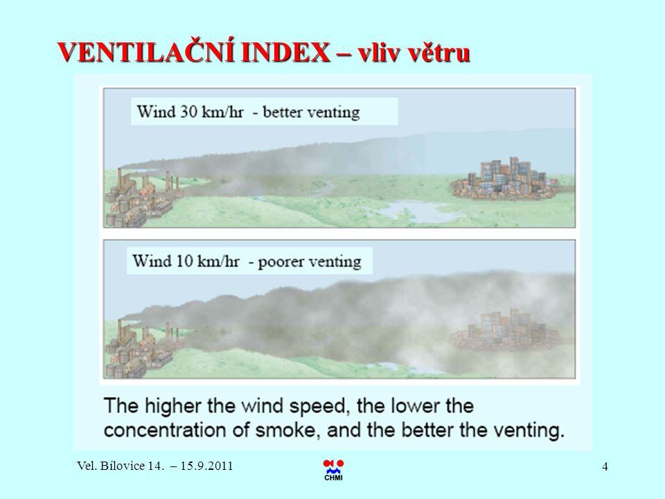 Vel. Bílovice 14. – 15.9.2011 4 VENTILAČNÍ INDEX – vliv větru