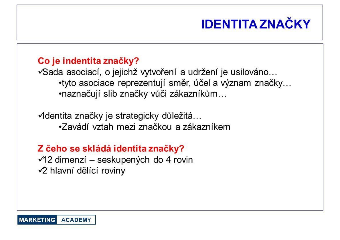 IDENTITA ZNAČKY Co je indentita značky? Sada asociací, o jejichž vytvoření a udržení je usilováno… tyto asociace reprezentují směr, účel a význam znač