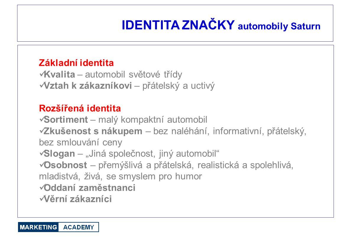 IDENTITA ZNAČKY automobily Saturn Základní identita Kvalita – automobil světové třídy Vztah k zákazníkovi – přátelský a uctivý Rozšířená identita Sort
