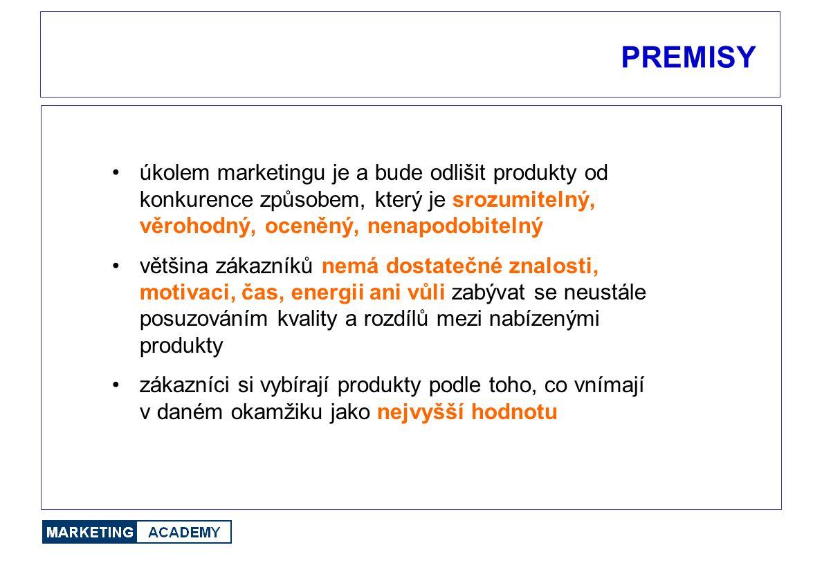 IDENTITA ZNAČKY Z čeho se skládá indentita značky.