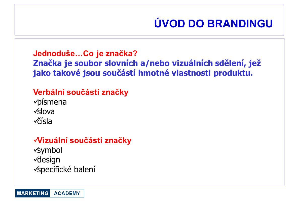 ÚVOD DO BRANDINGU Jednoduše…Co je značka.
