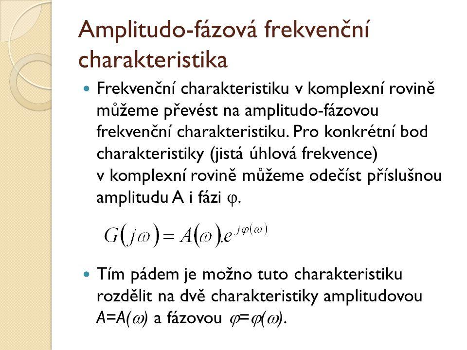 Amplitudo-fázová frekvenční charakteristika Frekvenční charakteristiku v komplexní rovině můžeme převést na amplitudo-fázovou frekvenční charakteristi