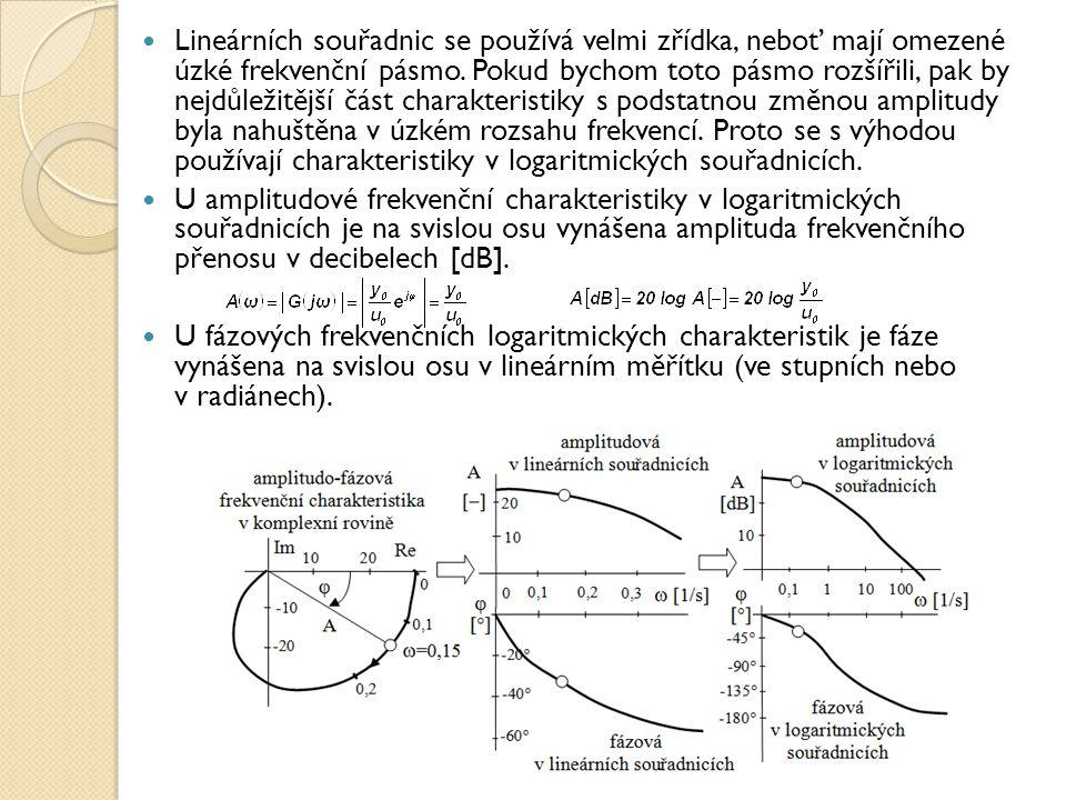 Lineárních souřadnic se používá velmi zřídka, neboť mají omezené úzké frekvenční pásmo. Pokud bychom toto pásmo rozšířili, pak by nejdůležitější část