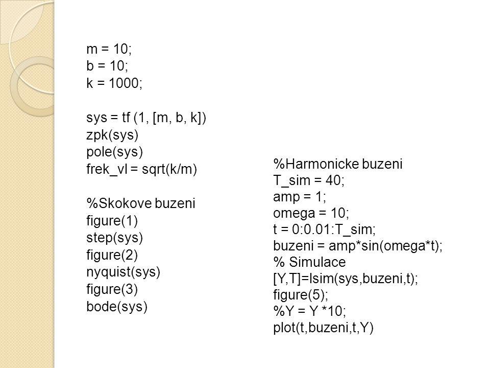 m = 10; b = 10; k = 1000; sys = tf (1, [m, b, k]) zpk(sys) pole(sys) frek_vl = sqrt(k/m) %Skokove buzeni figure(1) step(sys) figure(2) nyquist(sys) fi