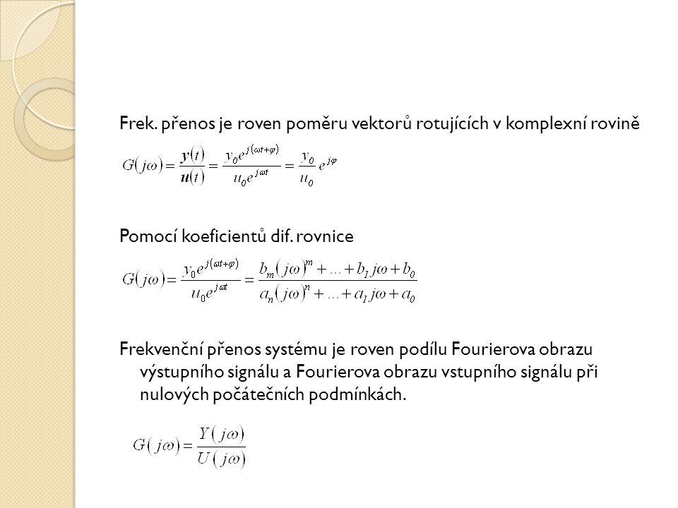 Frek. přenos je roven poměru vektorů rotujících v komplexní rovině Pomocí koeficientů dif. rovnice Frekvenční přenos systému je roven podílu Fourierov