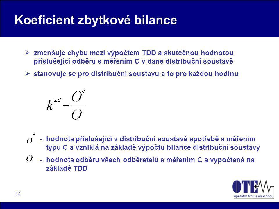 12 Koeficient zbytkové bilance  zmenšuje chybu mezi výpočtem TDD a skutečnou hodnotou příslušející odběru s měřením C v dané distribuční soustavě  s