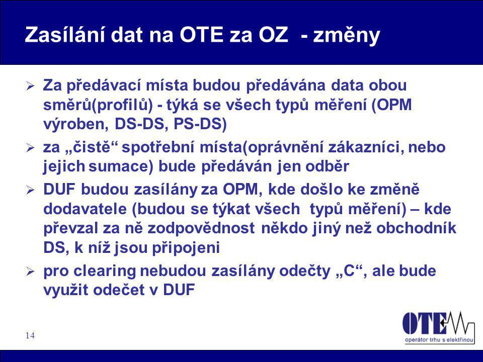 14 Zasílání dat na OTE za OZ - změny  Za předávací místa budou předávána data obou směrů(profilů) - týká se všech typů měření (OPM výroben, DS-DS, PS