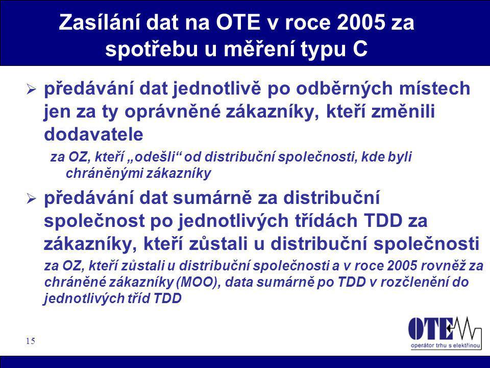 15 Zasílání dat na OTE v roce 2005 za spotřebu u měření typu C  předávání dat jednotlivě po odběrných místech jen za ty oprávněné zákazníky, kteří zm