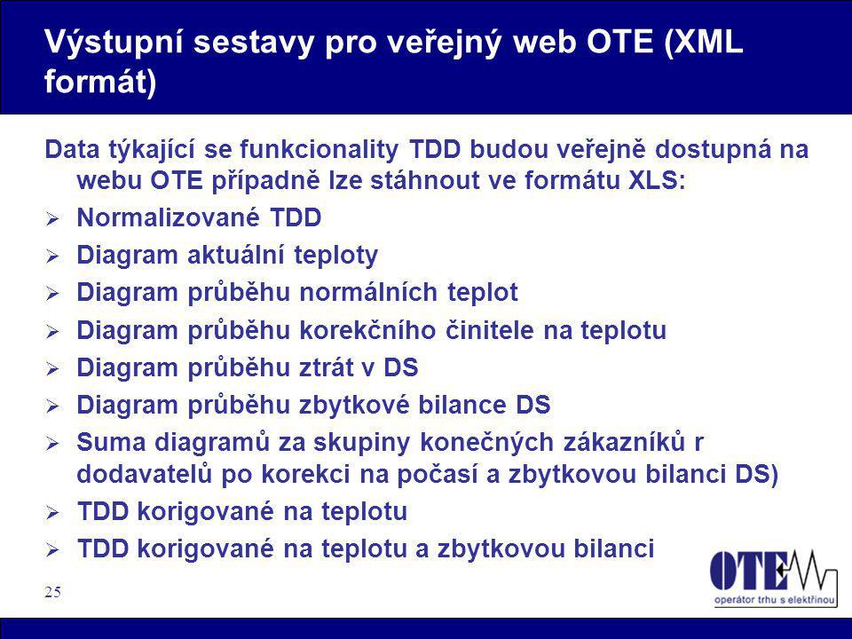25 Výstupní sestavy pro veřejný web OTE (XML formát) Data týkající se funkcionality TDD budou veřejně dostupná na webu OTE případně lze stáhnout ve fo