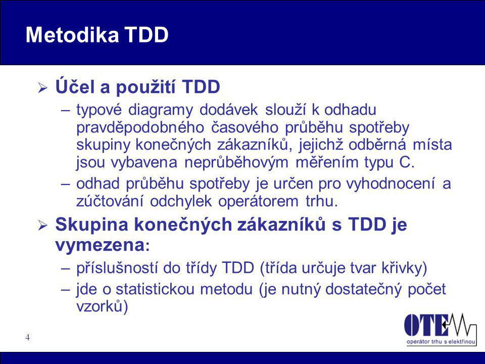 """5 Metodika TDD  V případě použití TDD –se jedná o """"přiblížení ke skutečnému tvaru hodinového průběhu odběru elektřiny na OPM (jde o náhradu průběhového měření) –se jedná o nasazení typových diagramů (TDD), které jsou vytvářeny na stejném principu jako budou používány –data TDD jsou připravována na základě statistického rozboru skutečných dat, získaných od referenčního vzorku zákazníků –výběr a osazení vzorků měření pro stanovení hodinového průběhu jednotlivých průběhů tříd TDD (sběr celostátně - počet vzorků cca 128 v každé třídě)"""