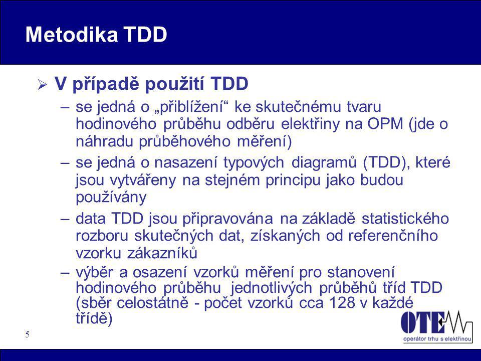 """5 Metodika TDD  V případě použití TDD –se jedná o """"přiblížení"""" ke skutečnému tvaru hodinového průběhu odběru elektřiny na OPM (jde o náhradu průběhov"""