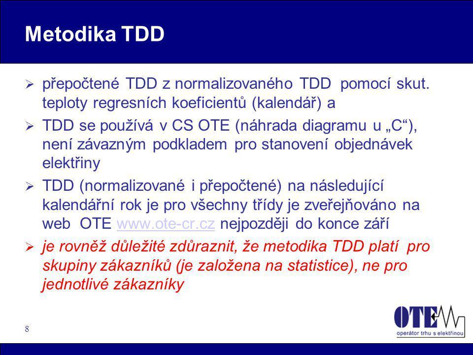 9 Přepočet TDD na skutečnou teplotu  Z klimatických podmínek zatím přisuzujeme rozhodující vliv teplotě a vycházíme z průměrných denních teplot v ČR (ČHMÚ) - přepočet v IS OTE pak TDDpřep = k.