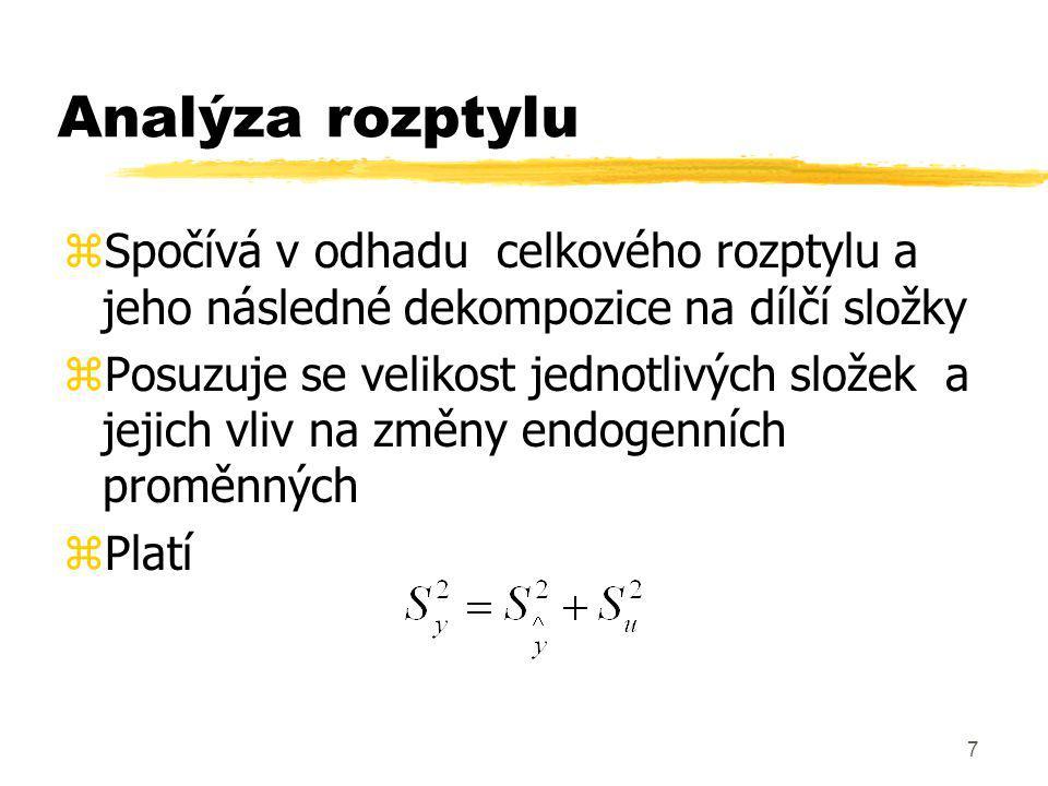 8 Analýza rozptylu zCelkový rozptyl zTeoretický rozptyl zReziduální rozptyl