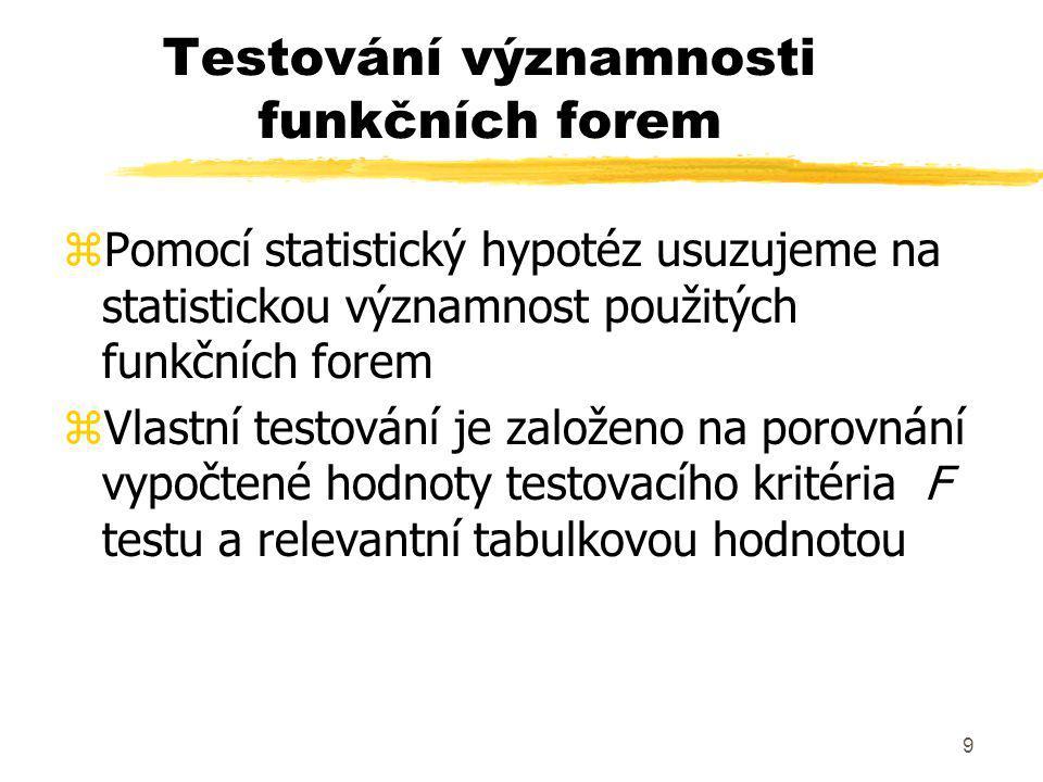 10 Testování významnosti funkčních forem zTestovací hypotézy H o : F , (p-1 n- p) < F tab.